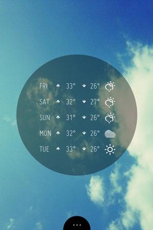 เช็คสภาพอากาศแบบสวยๆ กับ Ultraweather